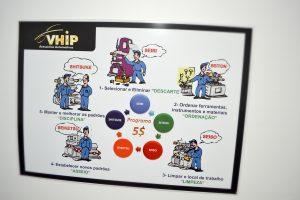 VHIP Programa 5S